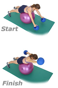 Front Crawl on Sissel Exercise Ball with Sissel Power Weight Ball